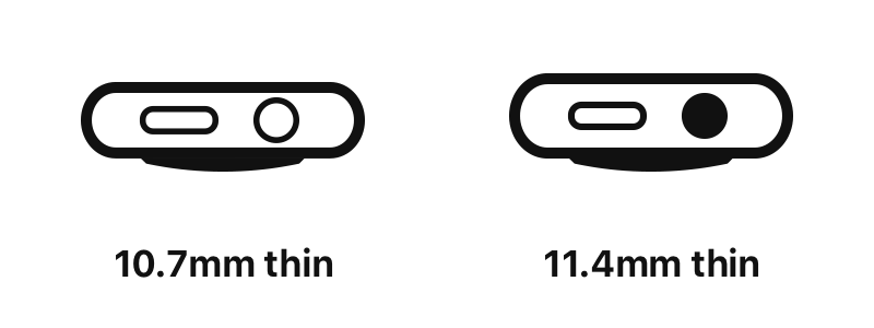 Apple's illustration comparing case thickness of Series 4 and Series 3.